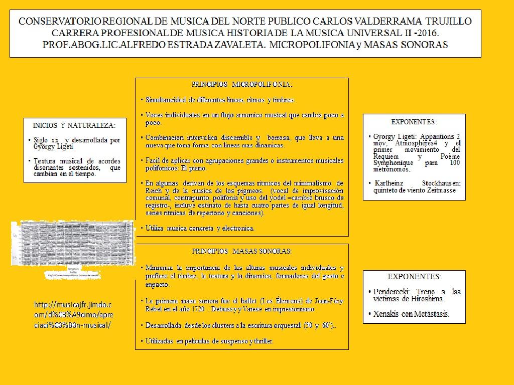 Gráficos Y Apuntes Sobre Educación Micropolifonia Y Masas