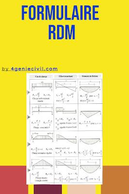 Formulaires de calcul des sollicitations d'après la RDM