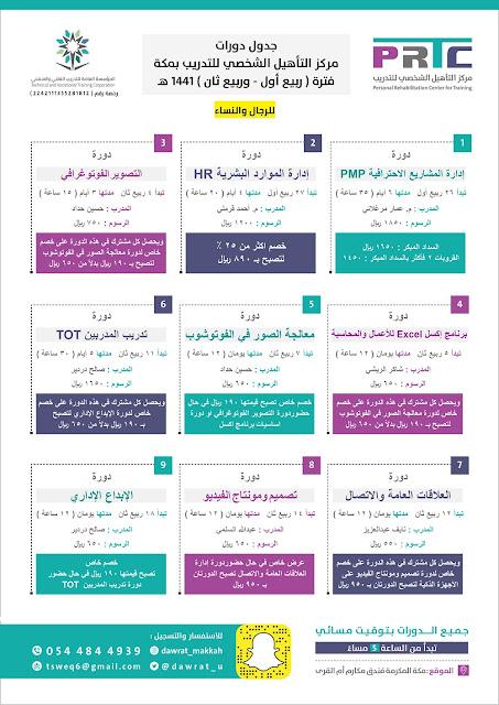 جدول الدورات التدريبية القادمة بمكة (تحديث مستمر)