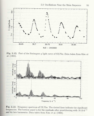 "Visual magnitude change in studied stars (Source: ""Asteroseismology"", by Aerts, Dalsgaard and Kurtz"