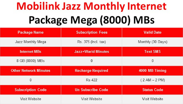 Jazz packages, Jazz internet packages, Jazz monthly packages, Jazz monthly internet packages, Jazz Mega Package, Jazz Mega Internet Package