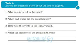 Pembahasan Soal B.Inggris Chapter 8: My Idol (Page 114-115) Kelas 10