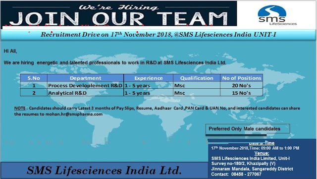 SMS Lifesciences India Ltd Walk In Drive For Multiple Positions (35 Positions) at 17 November