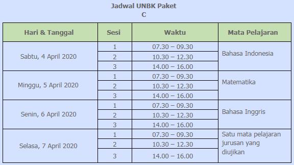 jadwal unbk paket c 2020 tomatalikuang.com
