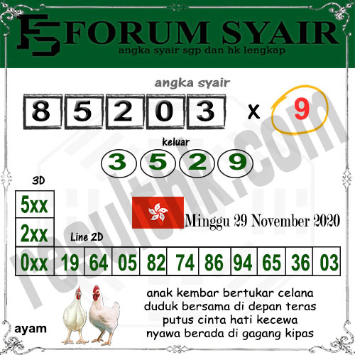 Forum Syair HK Minggu 29 November 2020