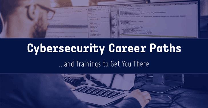 cybersecurity jobs salary training