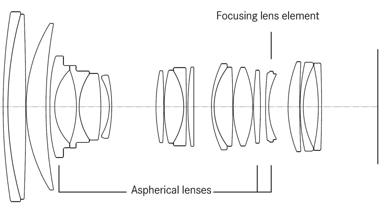 Оптическая схема объектива Leica Vario-Elmarit-SL 24-70mm f/2.8 ASPH