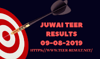 Juwai Teer Results Today