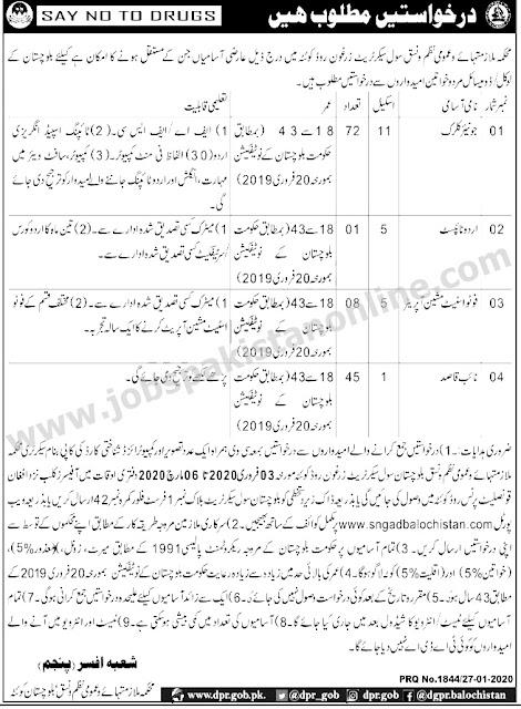 Government Jobs in Civil Secretariat Quetta   Apply Now-www.jobspakistanonlilne.com