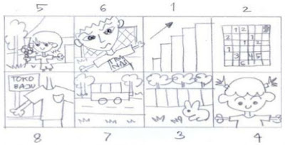 Contoh Soal Psikotes Gambar Wartegg dan Jawabannya