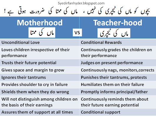 A Child's Need for his Mother's Motherhood vs Teacher-hood
