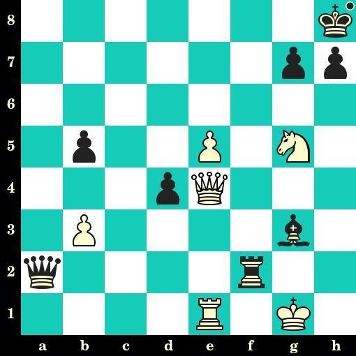 Les Noirs jouent et matent en 2 coups - Ernesto Inarkiev vs Sergey Karjakin, Nazran, 2019