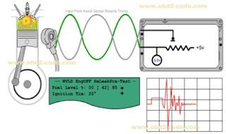 P0325 Knock Sensor 1 Circuit