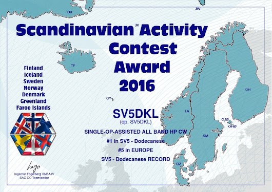 Scandinavian Activity Contest 2016 CW Certificate