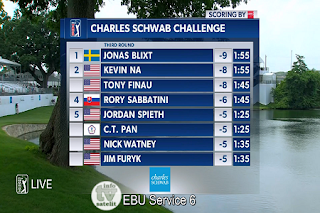 PGA Tour Charles Schwab Challenge AsiaSat 5 Biss Key 26 May 2019