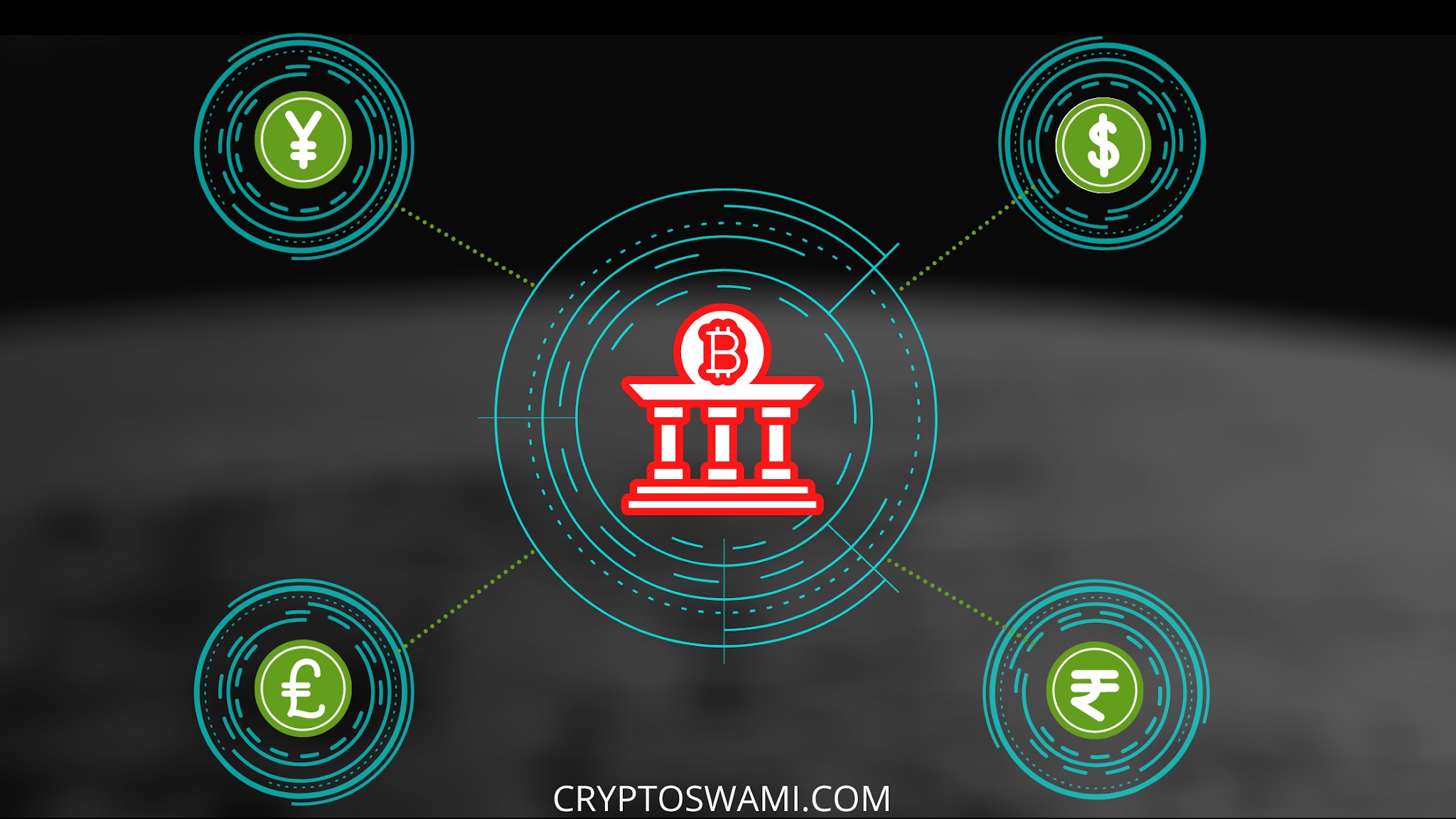 Buy Bitcoin With Bank Account Transfer Instantly Best Way
