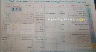 توزيع منهج اللغة العربية للصف الرابع الابتدائى الترم الاول 2020