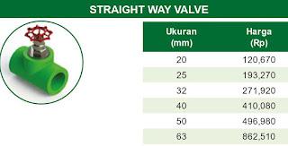 Harga Straight Way Valve Pipa Ppr Rucika Kelen Green