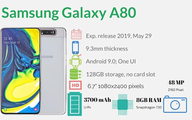 Samsung Galaxy A80 Specification
