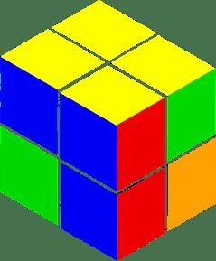 Permutation of both layer pbl keempat