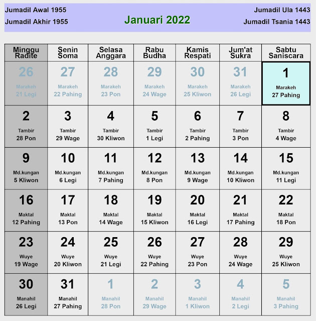 Kalender Jawa Januari 2022 Lengkap Hari Baik & Buruk