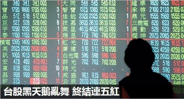 國內外盤前財經彙總20200513 美股台股黑天鵝 終結連五紅
