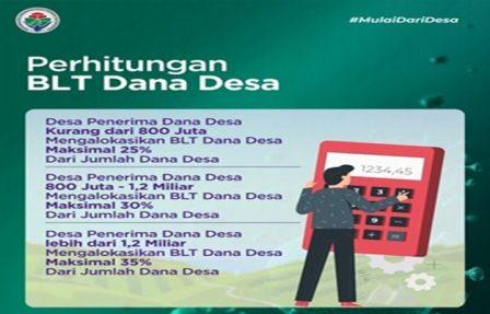 Mendes PDTT: Hingga 20 Juli, Penyaluran BLT Dana Desa Capai Rp10,83 Triliun