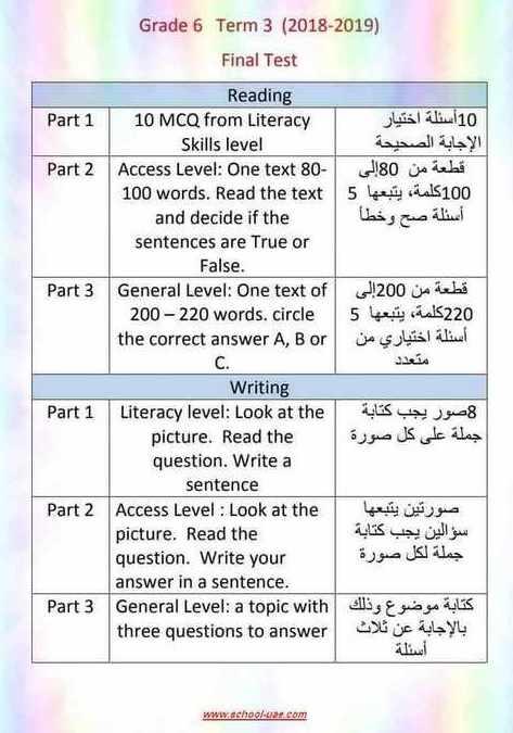 صيغة امتحان اللغة الانجليزية للصف السادس فصل ثالث 2019 - مناهج الامارات