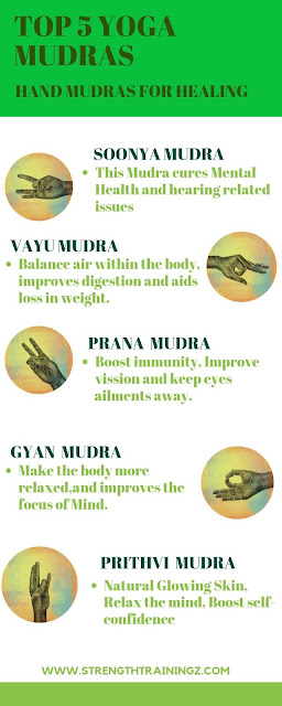 TOP 5 FAMOUS YOGA MUDRAS FOR HEALING.