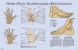 Natural Healing: Reflexology & Acupressure
