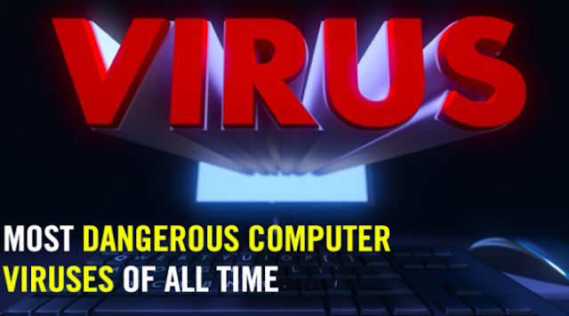 Computer Viruses: Dangers of the Internet