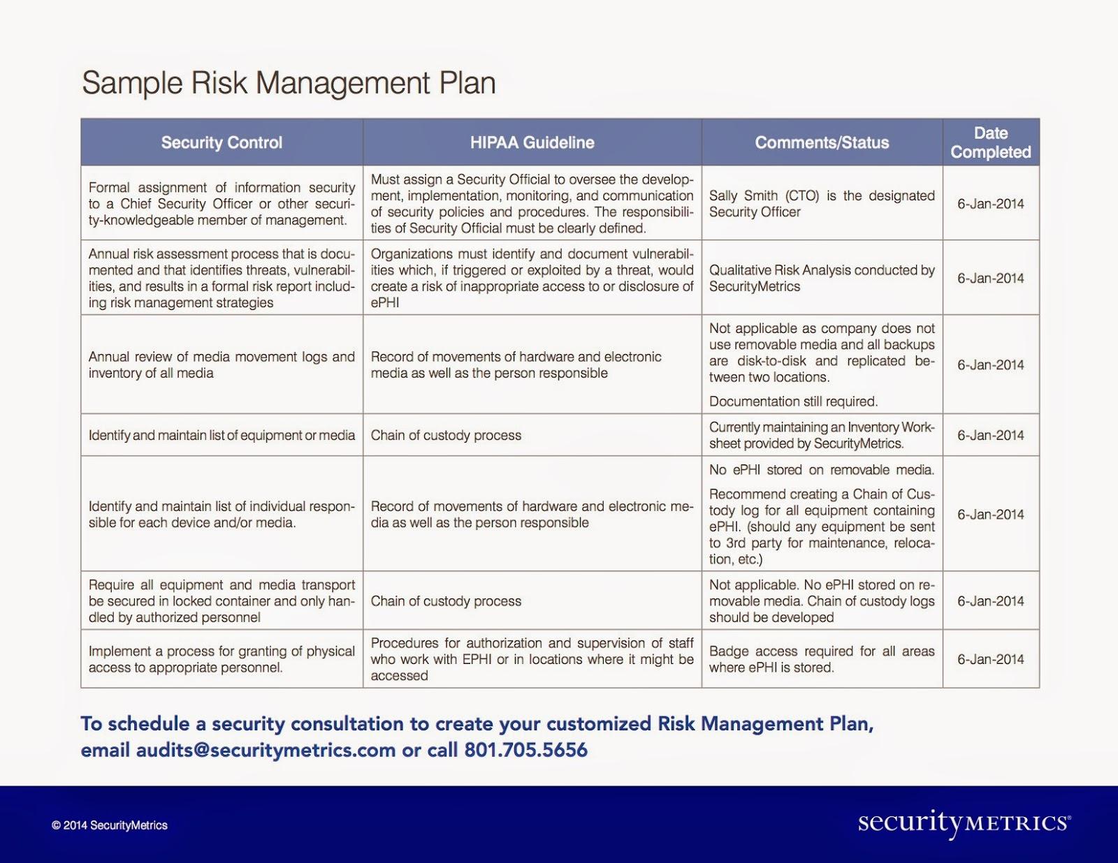 European Union Risk Management Plan Template – Risk Management Plan Example Template