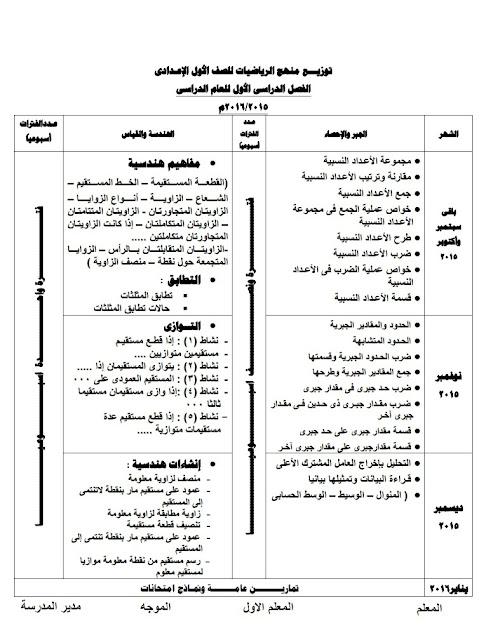 توزيع منهج الرياضيات للصف الاول الاعدادى للعام الدراسى , الفصل الدراسى الاول