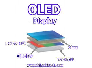 """What is the technology of """"QD-OLED"""" screens coming from Samsung?  Explore new TVs"""