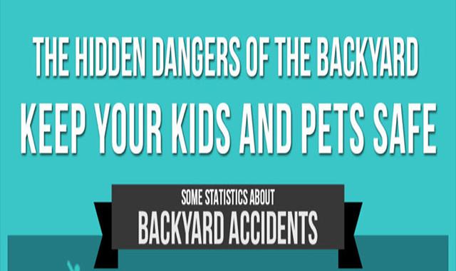 The Backyard's Hidden Dangers #Infographic