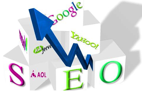 digital marketing seo web design dubai sharjah uae top