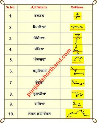 25-june-2020-punjabi-shorthand-outlines