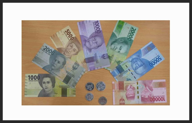 Pengertian, Jenis dan Teori Nilai Uang