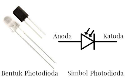 pengertian photodioda, bentuk dan simbol photodioda