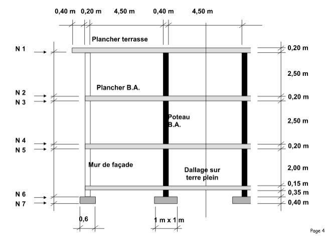 comment calculer les descente de charge en batiment cours g nie civil outils livres. Black Bedroom Furniture Sets. Home Design Ideas