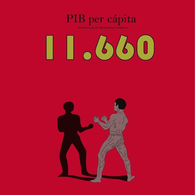 La independencia en cifras