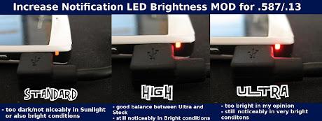 Kecerahan LED Notifikasi