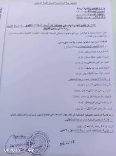 نتائج مسابقة محافظة الغابات لولاية بشار