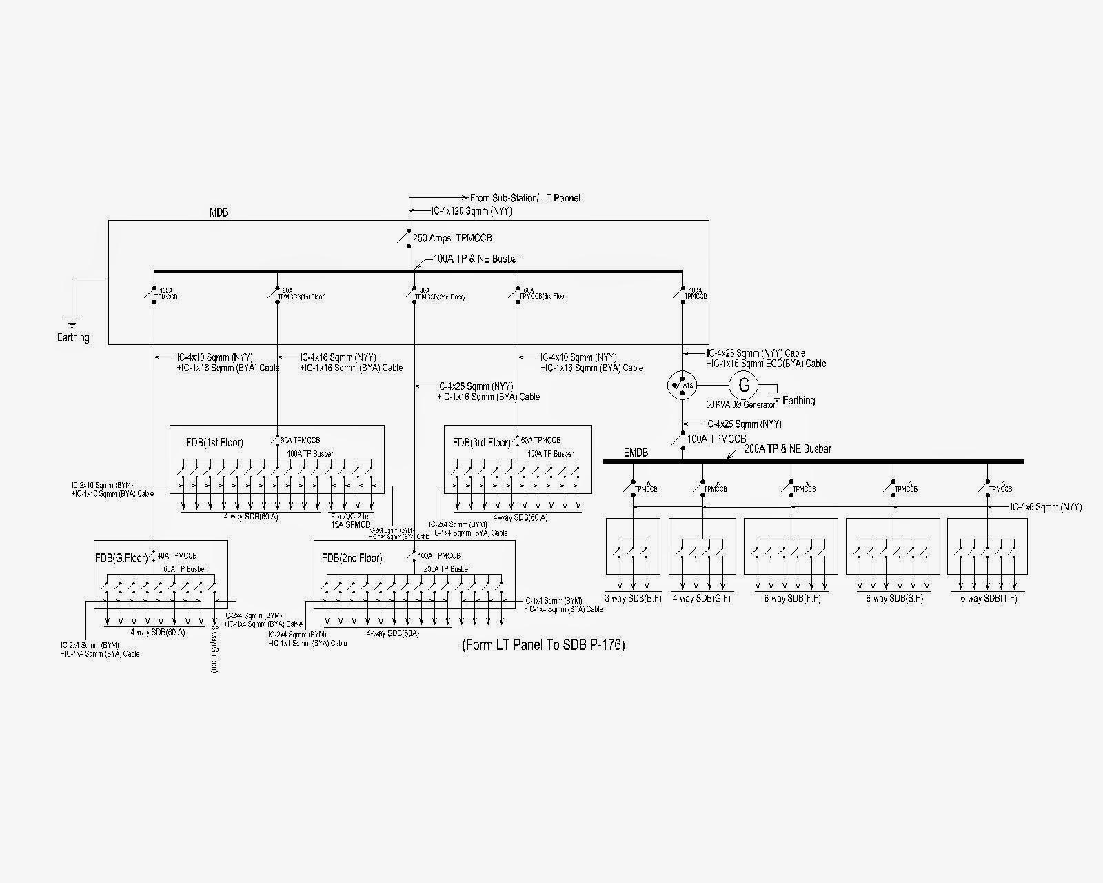 medium resolution of sample single sine diagram