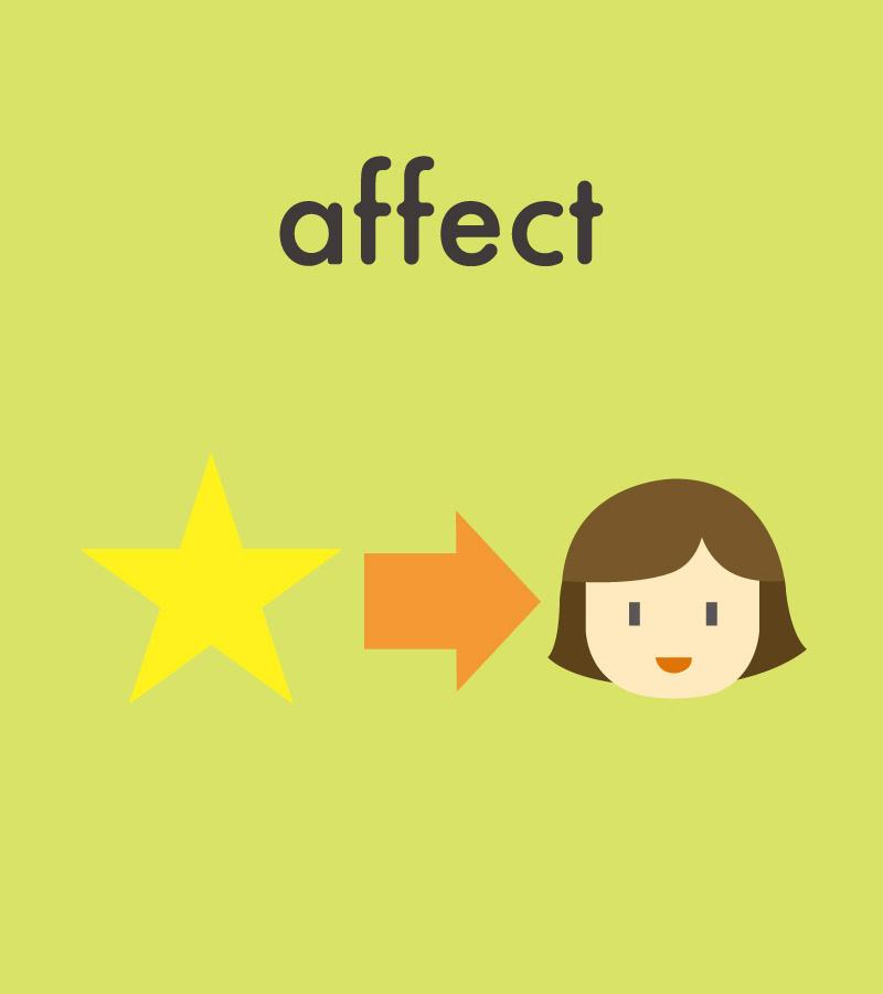 affect と influence の違いとは?