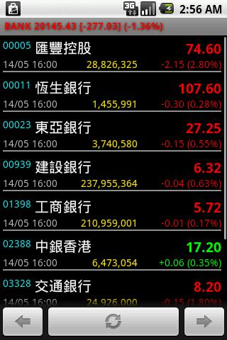 HKStock (香港股票)