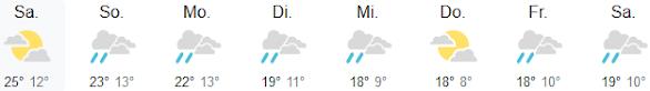 Wetter in Ketsch vom 25.09.2021 bis 02.10.2021