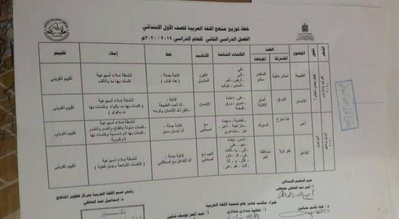 منهج العربي للصف الاول الابتدائي  الترم الاول والترم التاني لعام 2019 و2020 علي وي كايرو