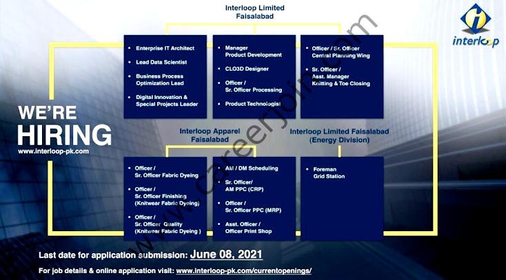 Interloop Ltd Latest  Jobs June 2021