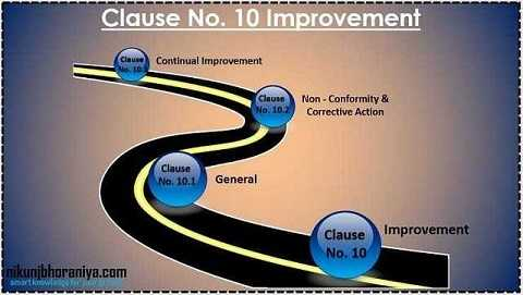 Clause 10) Improvement - ISO 9001:2015 Requirement